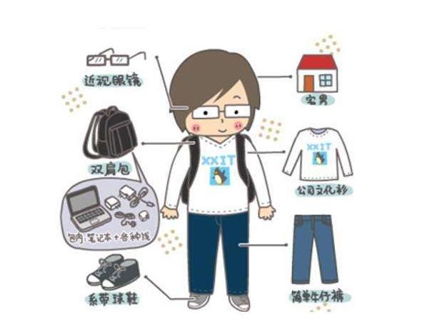 还在烦恼吗?几招教你搞定技术人在工作场合下的穿衣打扮