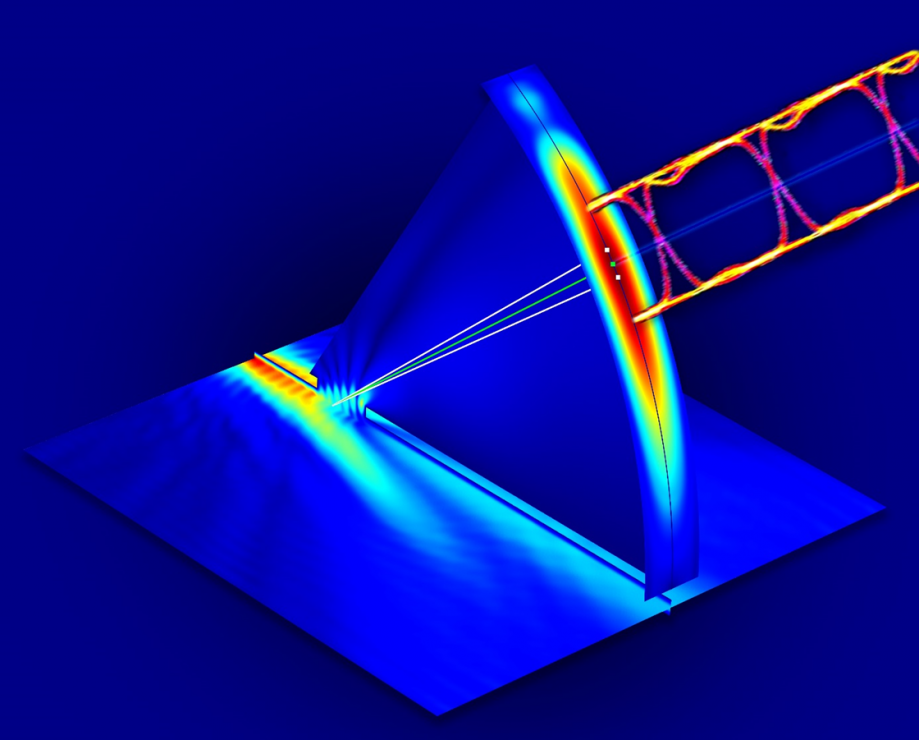 泰克支持研究人员首次通过太赫兹复用器实现超高速数据传输