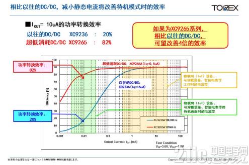 """TOREX在产品・技术部门荣获第七届制造日本大奖""""优秀奖""""!"""