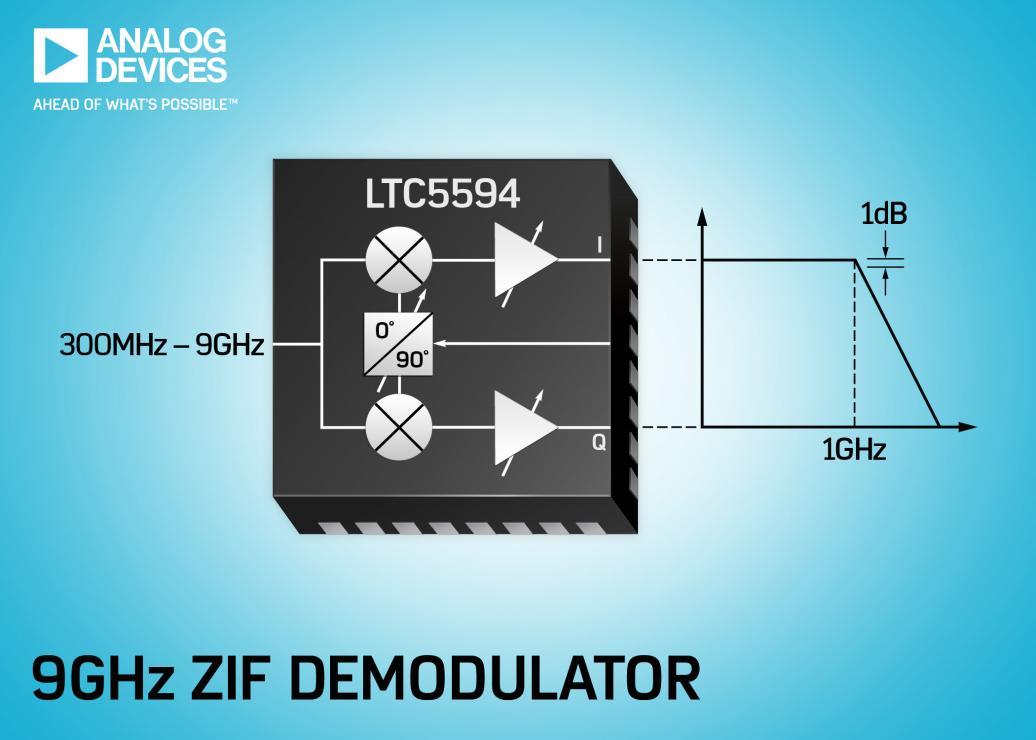 300MHz 至 9GHz 高线性度 I/Q 解调器支持 1GHz 带宽 并实现高达 60dB 镜频抑制性能