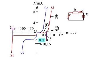 电子工程师不得不知的20个经典模拟电路