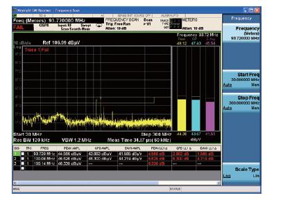 世强&是德开放实验室:免费为企业进行EMI预兼容(辐射)近场测量