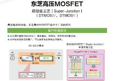 东芝高压MOSFET