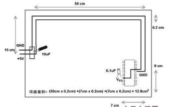 模拟电路与数字电路的差异不可小视