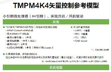 TMPM4K4矢量控制参考模型