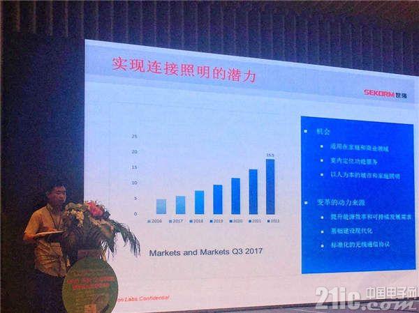 出货量高达1亿个的多协议无线解决方案 助力中国企业加速智能照明应用落地