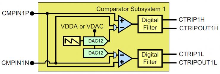 《基于TMS320D28377F伺服驱动系统调试》有奖问答-- 第四期/共四期