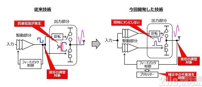 东芝开发传输距离达603米的低功耗蓝牙5.0技术