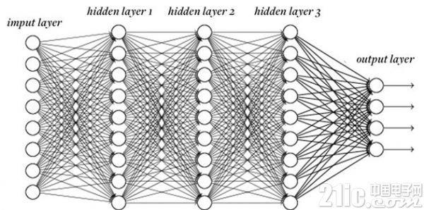 没人理解人工智能运行机制?AI何时失灵无法预测