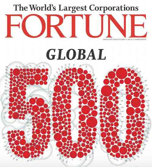 2018《财富》世界500强公司,华为排72位提升11位