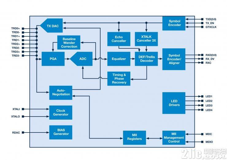 图4:Broadcom的BCM89610框图。