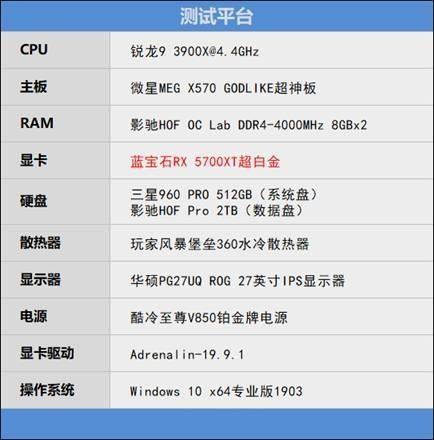 蓝宝石RX 5700XT超白金显卡测评之理论性能测评
