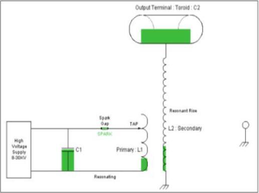 特斯拉线圈制作系列(四),搞懂特斯拉线圈制作相关原理