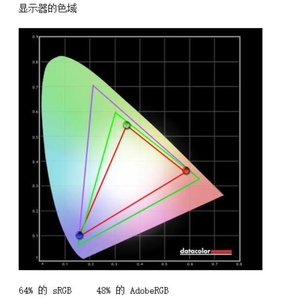 RedmiBook 14增强版测评之理论性能测评