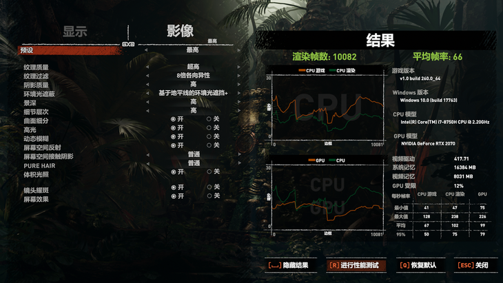 ROG枪神2s Plus游戏本测评之游戏性能测评