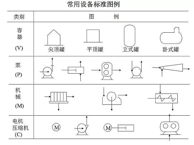 大佬讲解机械制图基础知识(十六),机械制图基础知识之工艺流程图