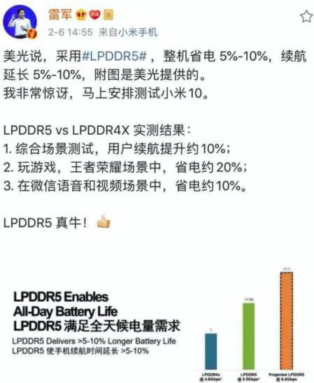 美光LPDDR5产品交付,小米10旗舰手机率先搭载