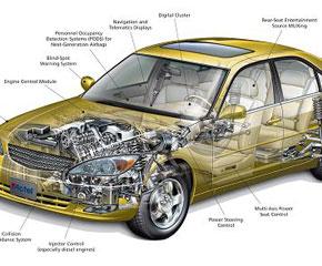 赛灵思在汽车应用PLD领域占据52.7%市场份额